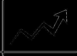 trend nicchie di mercato